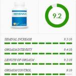 Best Volume Pills Semen Enhancer