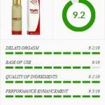 VigRX Delay Spray