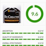 Biocreatine Rating & Review