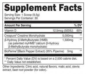 Creatine HMB Ingredients Label