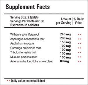 ProSolution Plus Supplement Facts