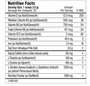 Pre Lab Pro Ingredients & nutritional facts label