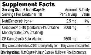 Performance Lab Maintain Ingredients Label